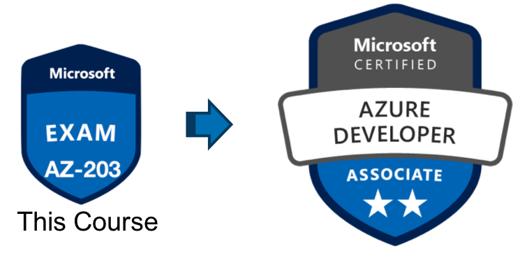 Microsoft Azure Certification BootCamp for AZ-203 (Developing