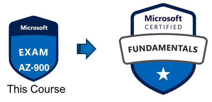 Microsoft Azure Certification BootCamp for AZ-900 (Azure