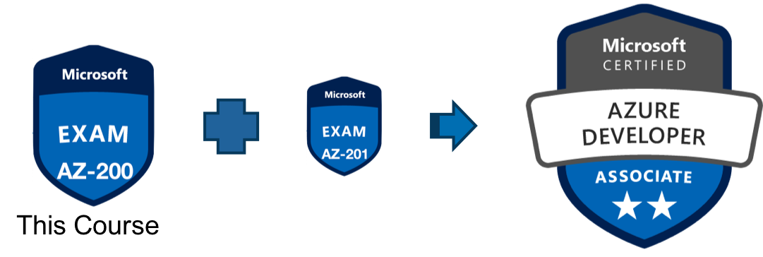 Microsoft Azure Exam Bootcamp For Az 200 Developer Core Solutions