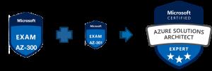 AZ300-Plan-new
