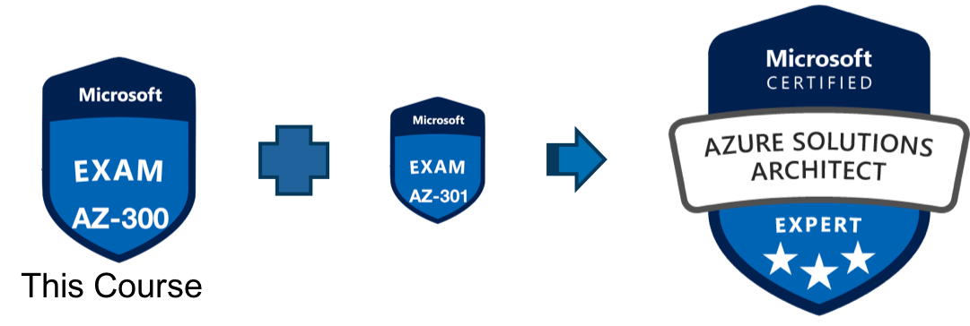 Microsoft Azure Exam Bootcamp For Az 300 Architect Technologies