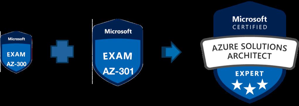 Microsoft Azure Exam BootCamp for AZ-301 (Architect Design)