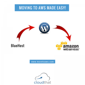 Moving To AWS Made Easy